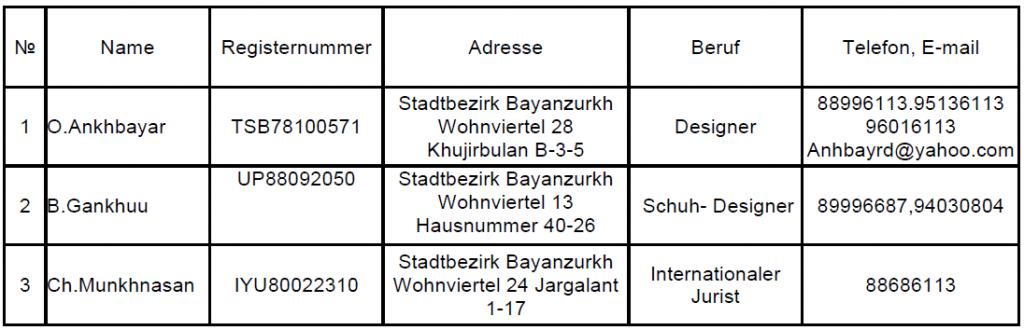 schuhmacherprojekt_05a